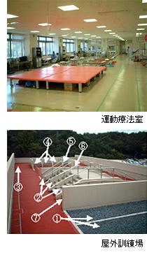 運動療法室と屋外訓練場